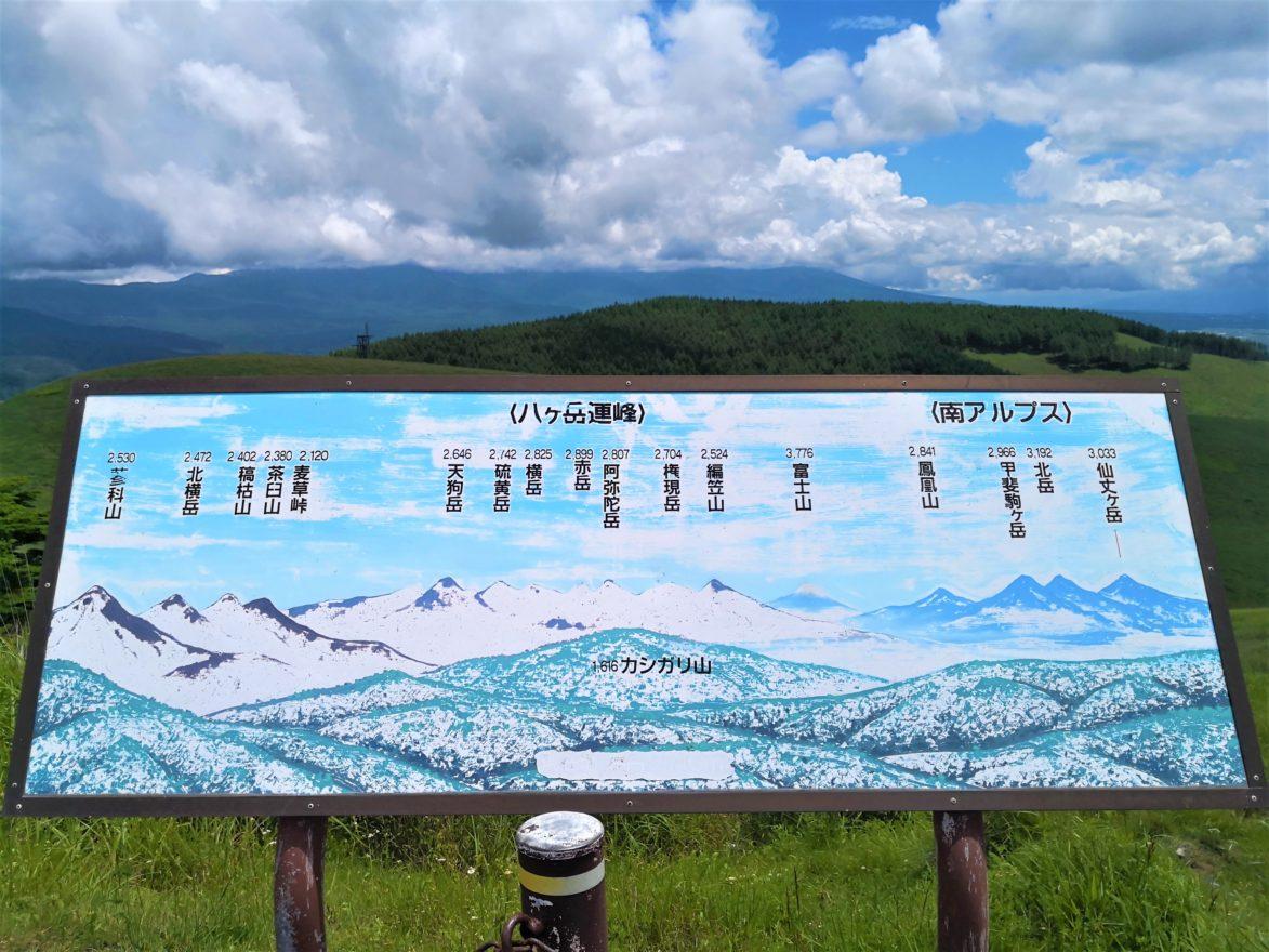 霧ヶ峰 富士見台から見える山々