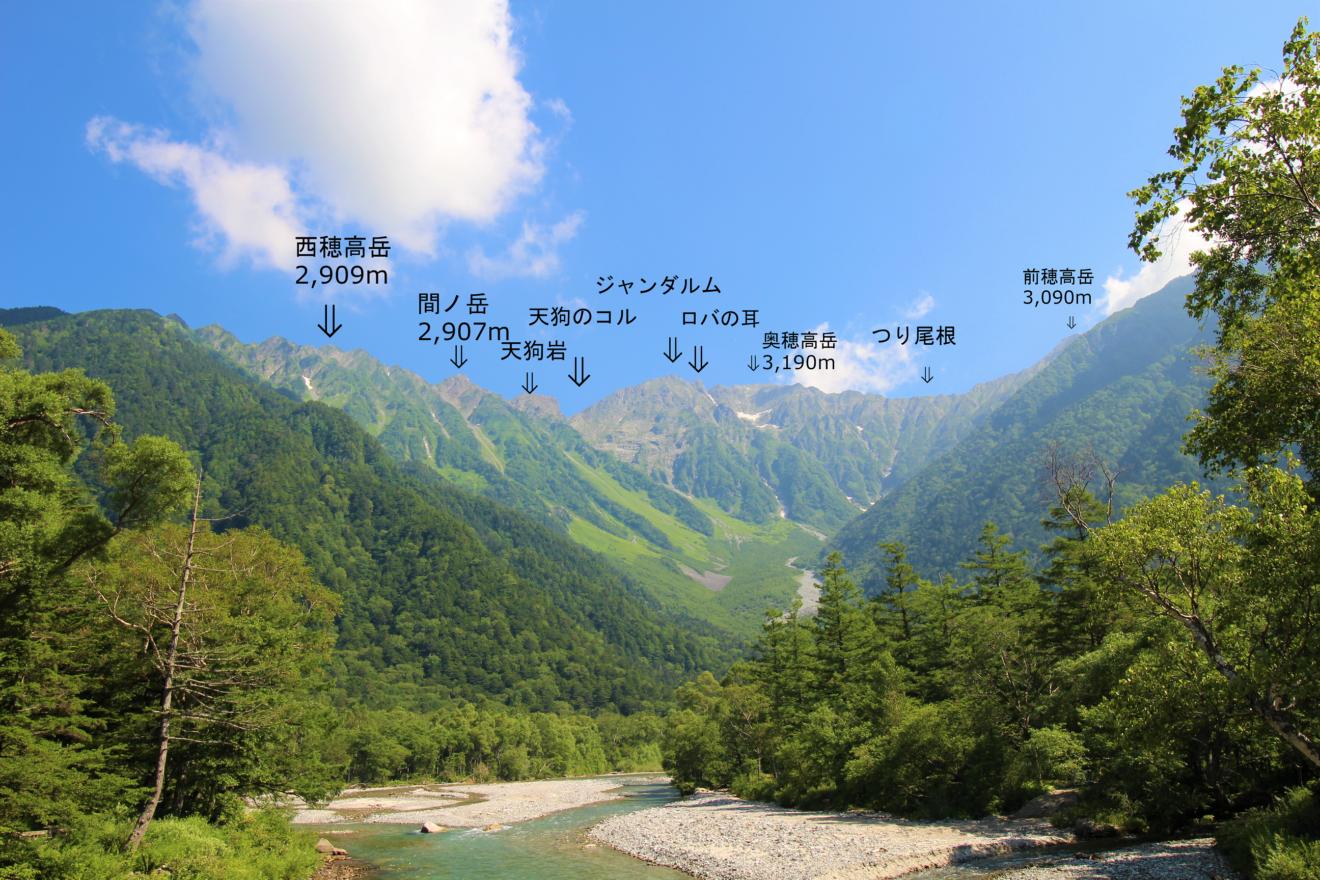 上高地から見える山の説明